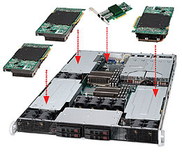SuperMicro SuperServer 1026GT-TRF